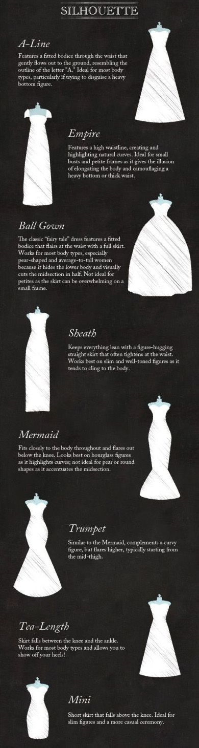 Wedding dress 101Via