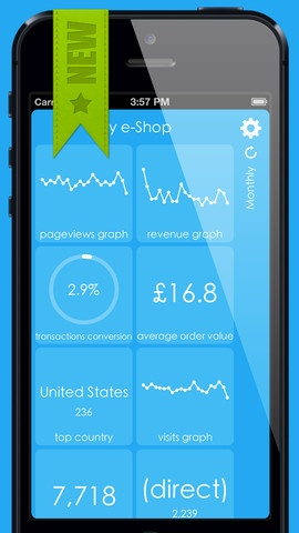 Analytics Tiles App  By interactivemonday Ltd