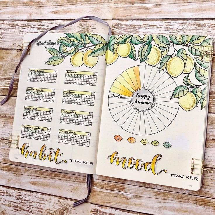 25 Bullet Journal Habit Trackers to help you build…