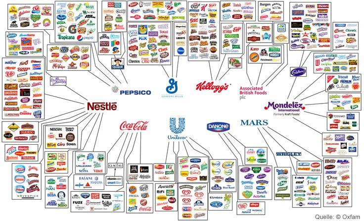 Für eine größer Darstellung bitte auf das Bild klicken Ausdrucken, teilen,boykottieren. Wähle jeden Tag!