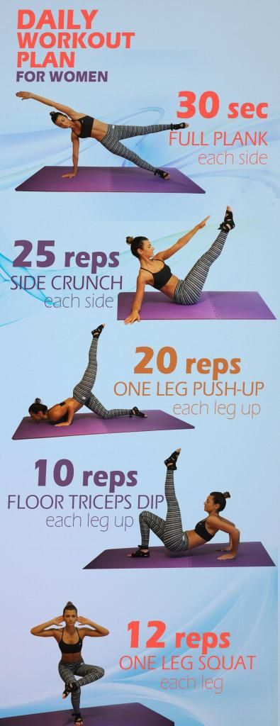 Workout Plan | Posted By: AdvancedWeightLossTips.com