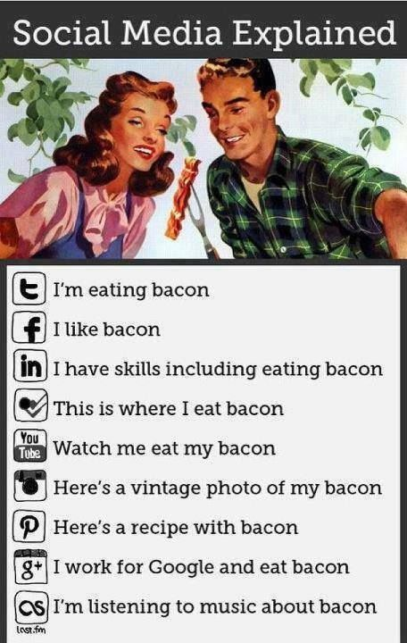 Social media explained through bacon
