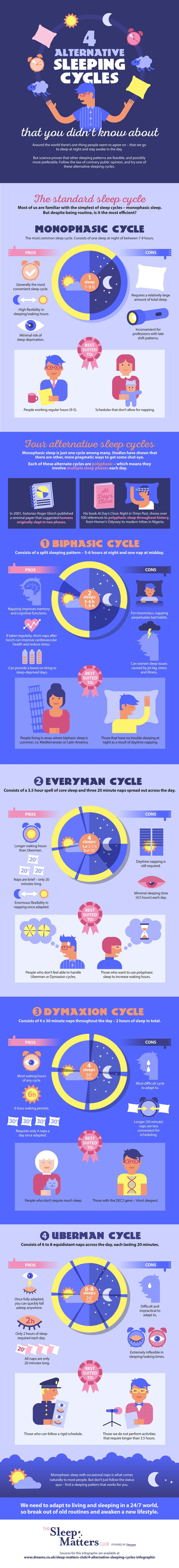 4 Sleep Patterns You Probably Didn't Know About (Infographic)