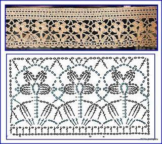 Flower crochet edging