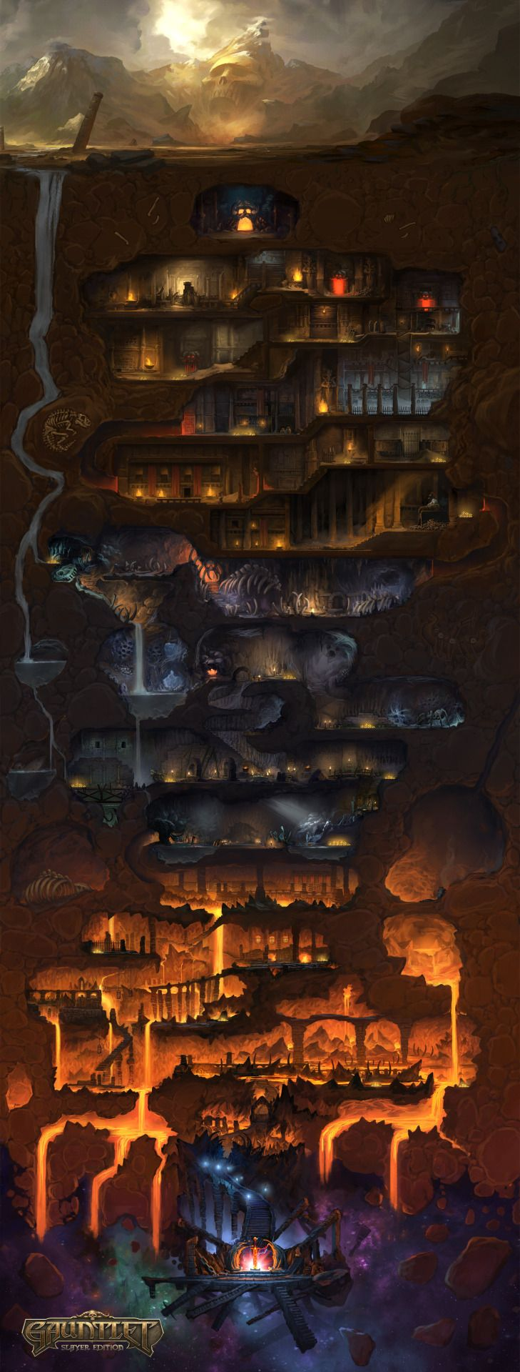 23/04 Possible area inspiration, showing the levels underground and how the environment changes as you go deeper. Reminiscent of my contextual research on Inferno (from Divine Comedy)