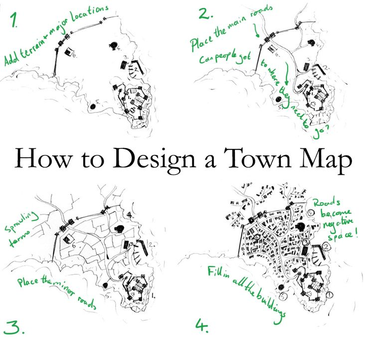 Towns and cities can be hard to map. This tutorial covers four quick steps for designing believable town maps