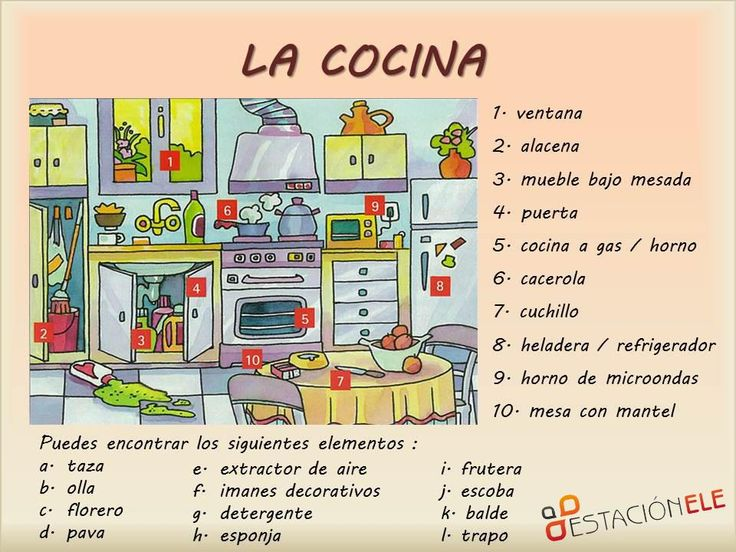 602702 242482079216977 713007117 960 720 espa ol - La cocina en casa ...