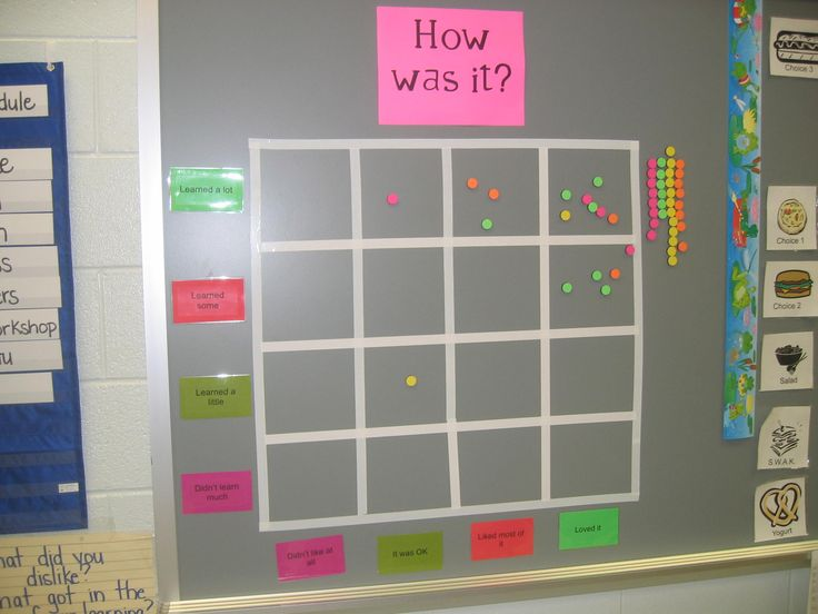 Great Idea to get student feedback on lessons. It's also a roundabout way of introducing scatter plots, too! :)