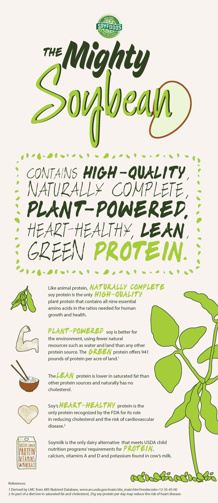 """This Fun Ag Fact infographic on soy protein explains how """"The Mighty Soybean"""" contains high-quality, naturally complete, plant-powered, heart-healthy, lean, green protein. This infographic also explores the reasons and research behind the health, nutritional and environmental factors of why soy is so good for you and the planet! Long live the soybean farmer!"""