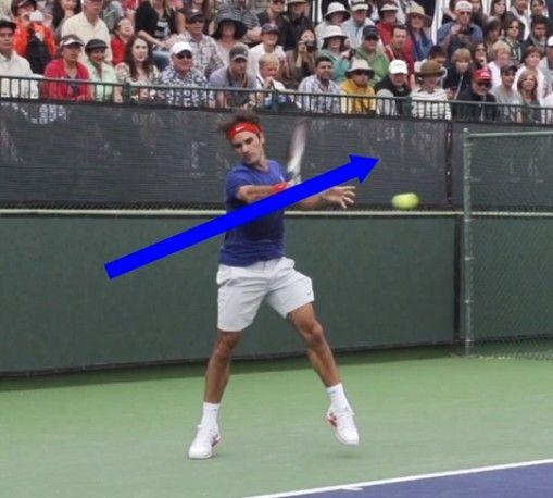 Метните ракетку сквозь мяч в направлении точки приземления его на половине соперника Весь секрет точности в проводке
