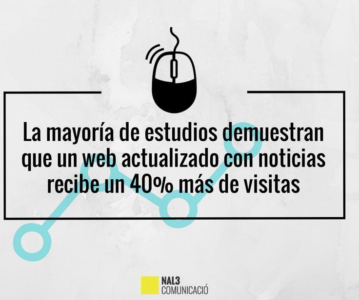 En Nal3 Comunicació lo hemos comprobado #MarketingDigital #MarketingDeContenidos #ContentMarketing