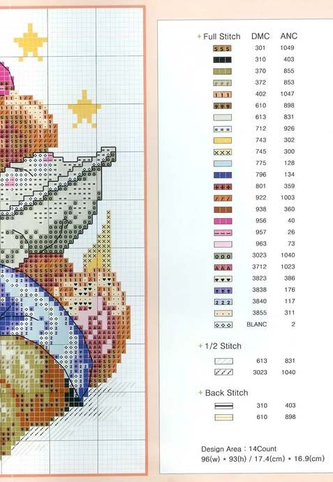 Bear Cross Stitch Part 2