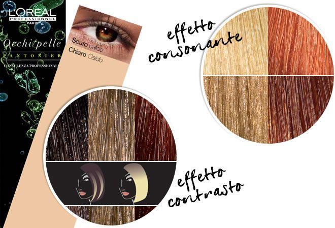 Occhi scuri e carnagione chiara hair color