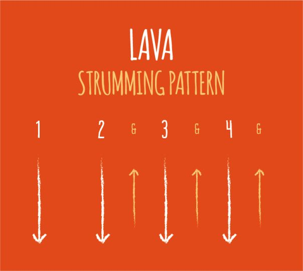 The strumming pattern from Pixar's Lava for ukulele
