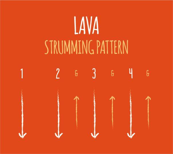 The strumming pattern from Pixar's Lava for ukulele