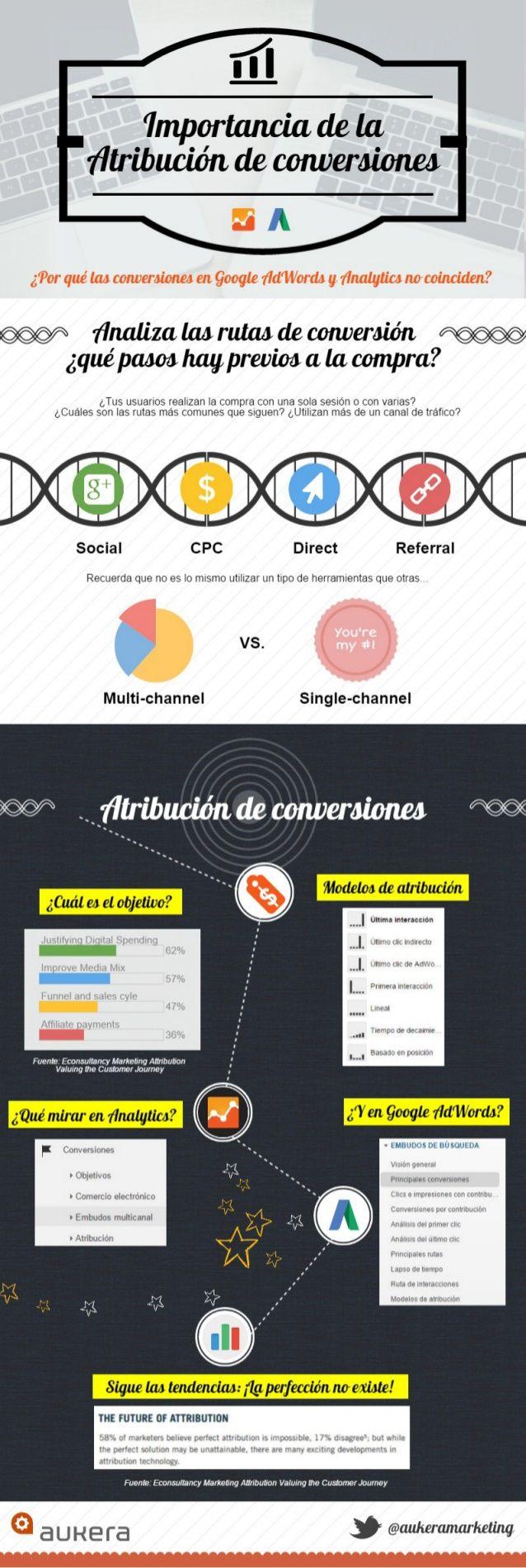 17 best Profiles images on Pinterest | Cv template, Resume design ...