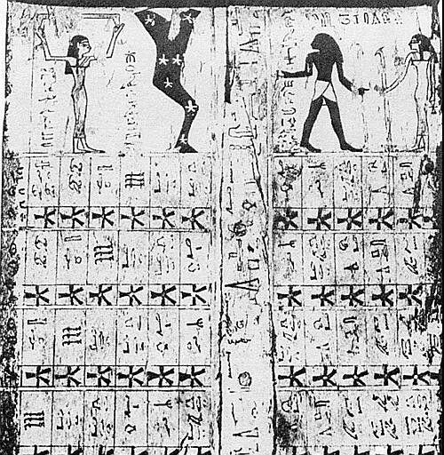 а – богиня небес Нут, прямая наследница матери-богини верхнего палеолита; б – созвездия (деканальные), обнаруженные в звездном календаре на крышке саркофага (-2100). Слева направо: богиня небес Нут, Передняя Нога Быка (Большая Медведица), Орион и Сотис (Сириус)