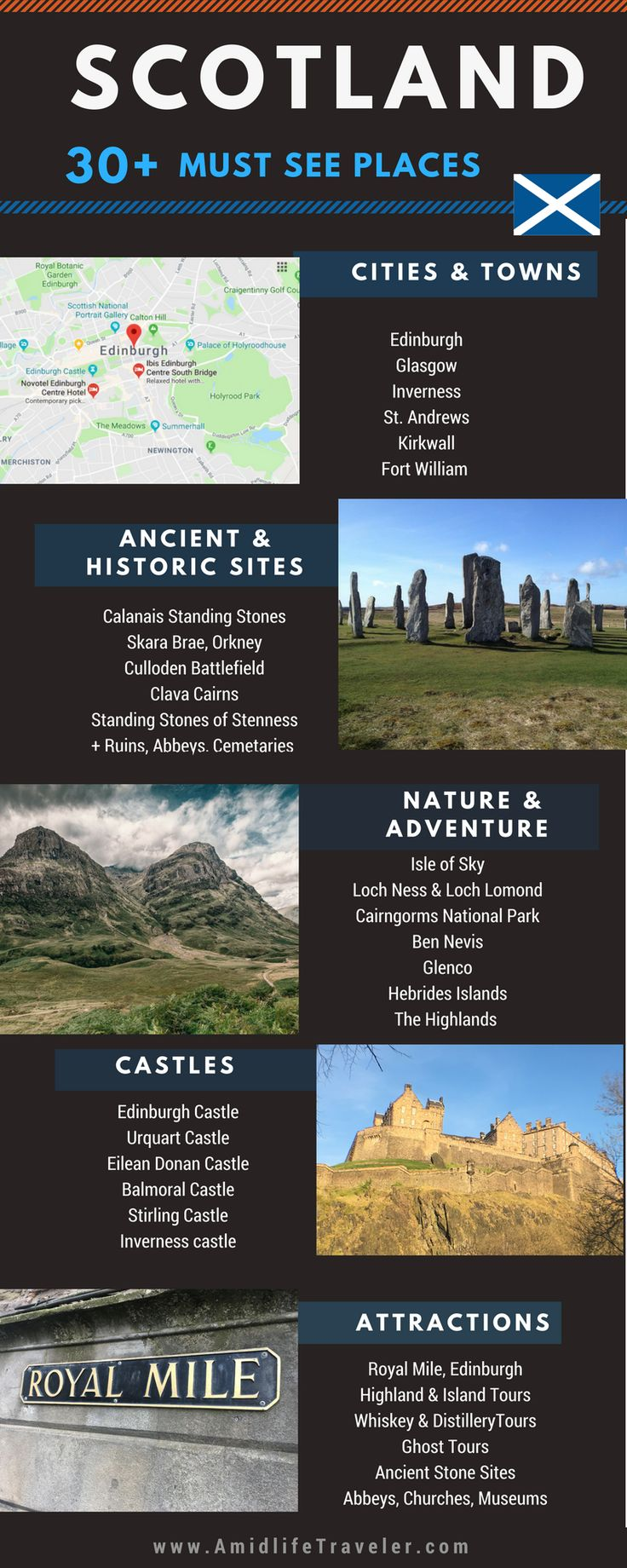 30+ Must See Place in Scotland; cities & towns, Scotland's ancient sites, Scotland's nature areas, Scottish castles, plus tourist attractions and things to do to help you plan a GREAT Scotland vacation.