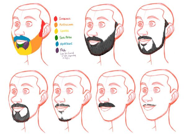 Hair Style References: 1000+ Ideas About Men Facial Hair On Pinterest