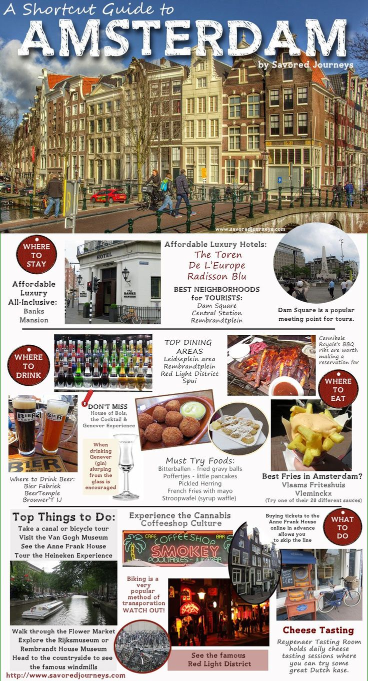 Shortcut Guide to Amsterdam, Netherlands - what to see, do, eat and drink in the city.