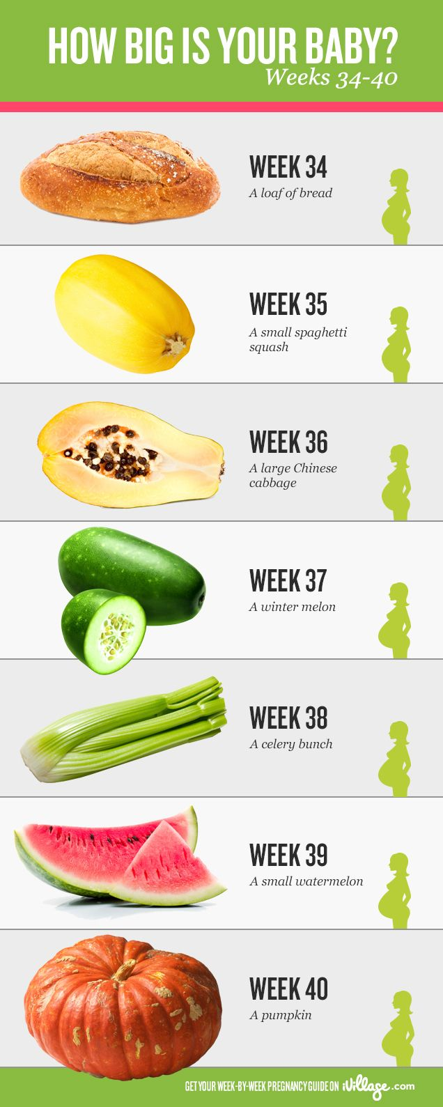 All the information and advice you need in your final weeks of pregnancy provided by our weekly calendar!  http://www.ivillage.com/my-pregnancy-week-by-week
