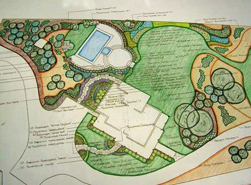 48 Best Images About Landscaping Plans On Pinterest | Gardens