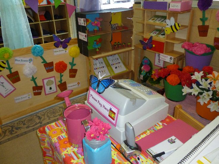 Florist role-play area classroom display photo - SparkleBox