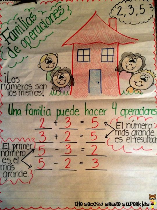 fact families-I think I can figure it out in english!