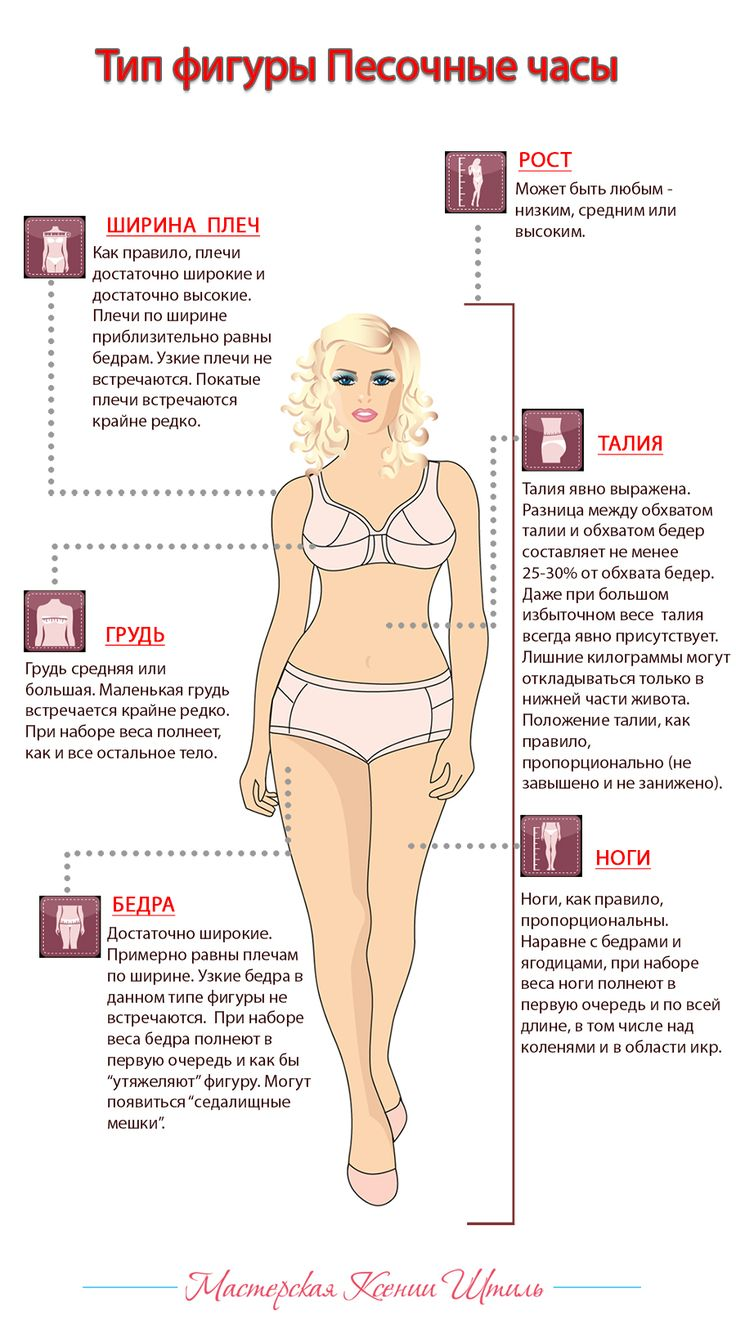 Как похудеть при фигуре песочные часы
