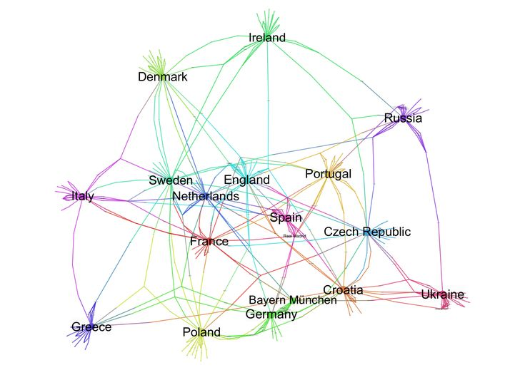 eurovision social network
