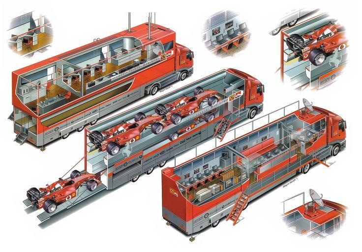 formula 1 car cutaway