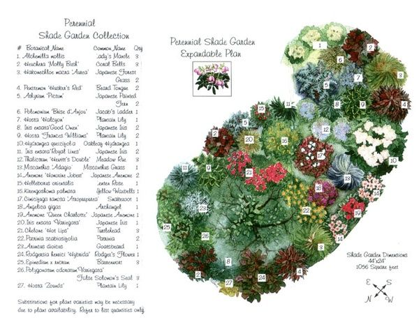 30 best Shade Garden Plans images – Perennial Shade Garden Plans