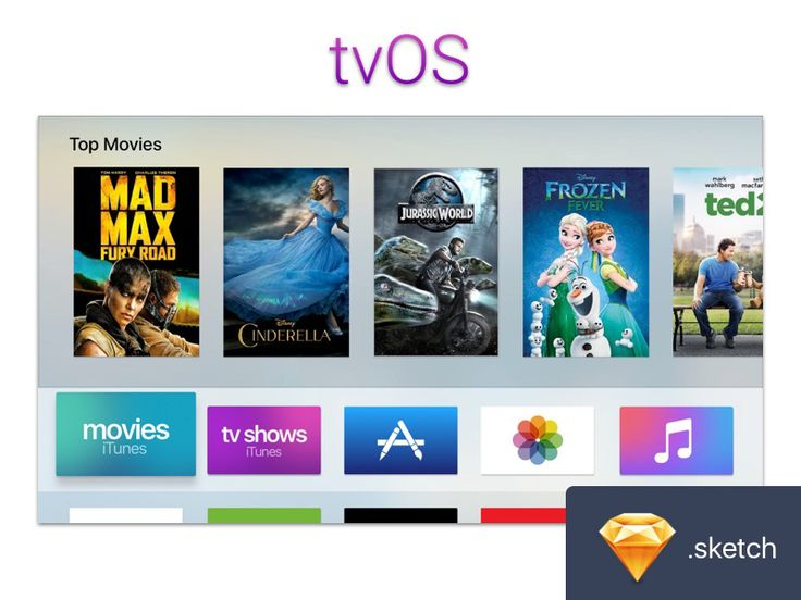 Apple tvOS UI Kit for Sketch