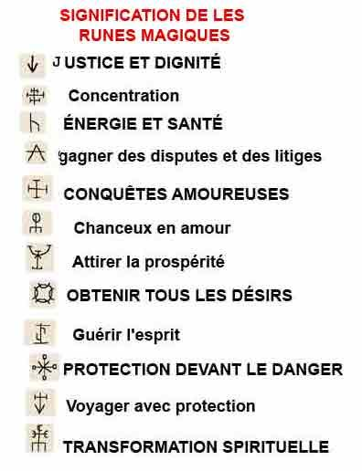 Les 25 meilleures id es de la cat gorie symbole viking sur pinterest rune viking tatouage de - Tatouage runes viking signification ...