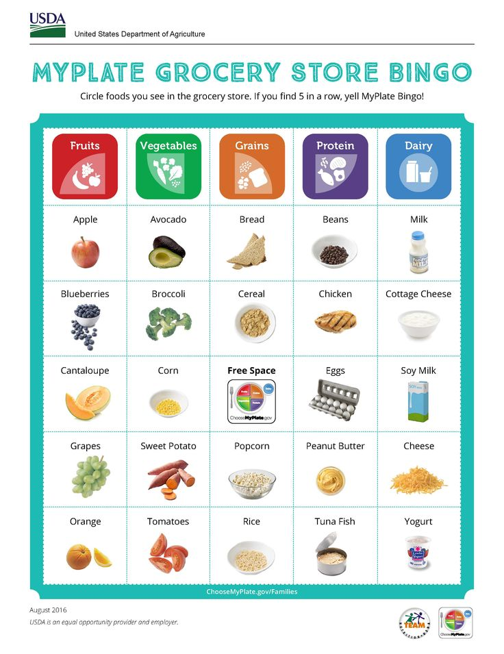 Turn a shopping trip into a game with Grocery Store Bingo!  #MyPlate #ActivitySheet