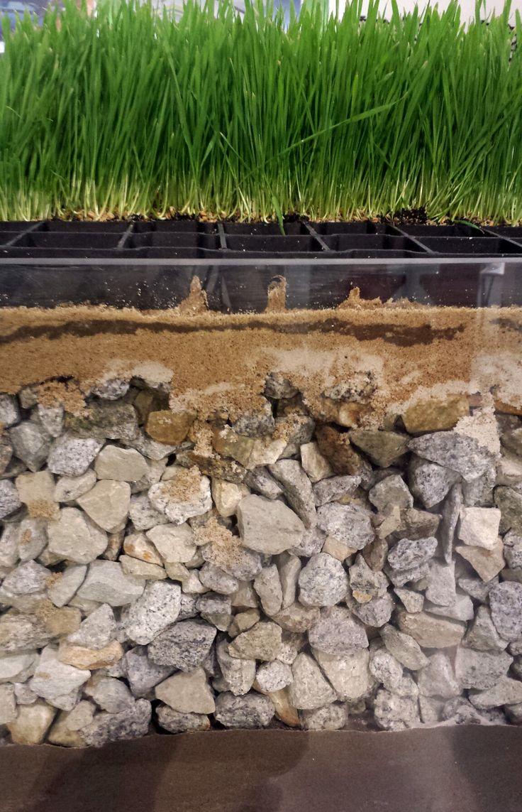 warstwy podbudowy pod nawierzchnią z eko kratką geoSYSTEM