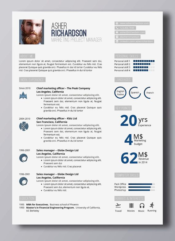 Smart Resume | Because You Are Worth A Smart Resume Cv Take Your Resume To A Whole