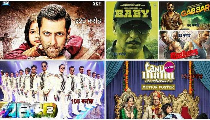 Bollywood Box Office Report 2015 – 10 Bollywood Films Raking Top For The Highest Box Office Collections