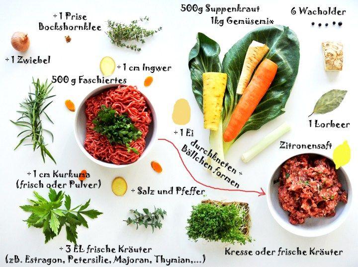 Fleischbällchen-Suppe, glutenfrei, besser Essen