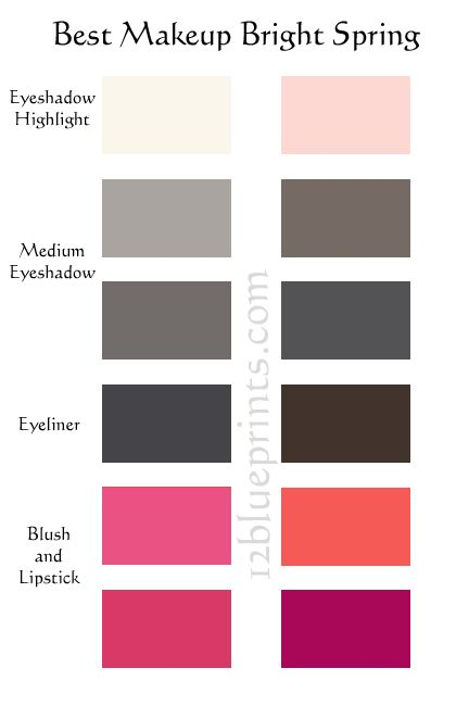 Makeup colors for bright spring