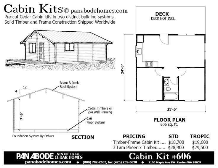 cabin 606jpg 792612 pixels - Sw Small House Plans