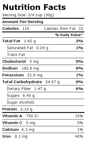 Nutrients in Honey | Nutrition Facts Label for Post Honey Bunches ...