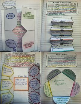 Interactive reading notebooks.