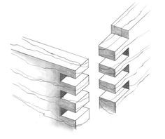 How to Choose the Right Joint for the Job by Mario Rodriguez. For a beginner, one of the most daunting aspects of building a piece of furniture is deciding what joints to use. Choosing the wrong joint can complicate construction, undermine its integrity, and maybe even cause failure of a piece. A good place to begin when choosing a joint is to identify and study the most widely used joints and joints traditionally used in a particular type of furniture and evaluate your ability to execute…