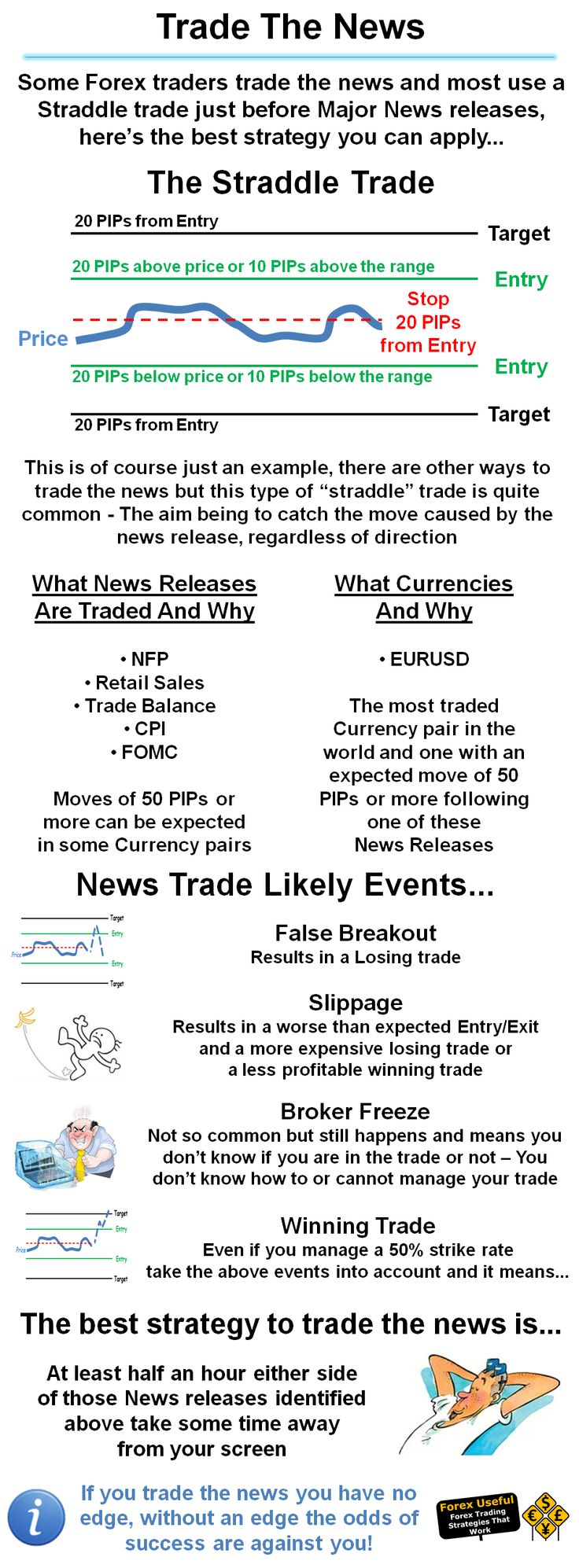 News based trading strategies