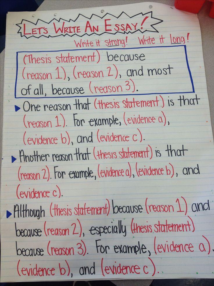 Best  Essay Template Ideas On   Academic Writing