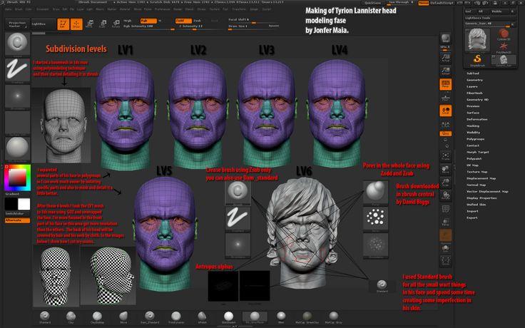 Jonfer Maia - Making Of Tyrion Lannister Head Modeling Fase