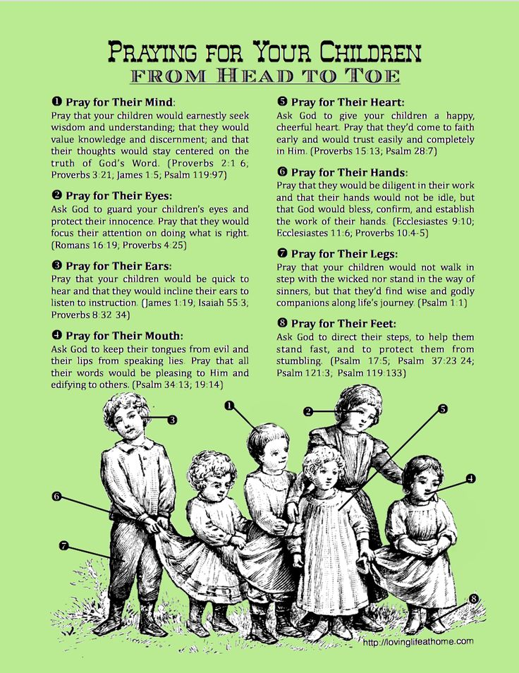 Pray for Your Children from Head to Toe | free printable from Loving Life at Home