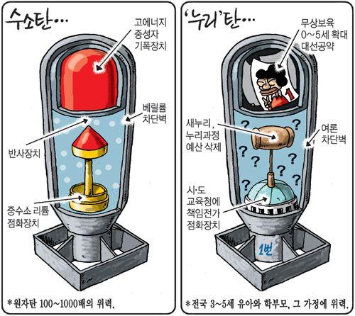 [김용민의 그림마당]2016년 1월 7일…누리탄? #만평