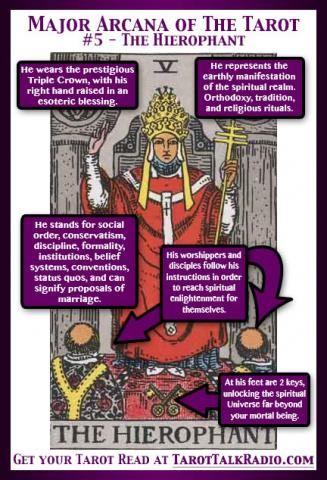 The Hierophant | Tarot Talk Radio